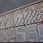 Vieux plan du métro parisien