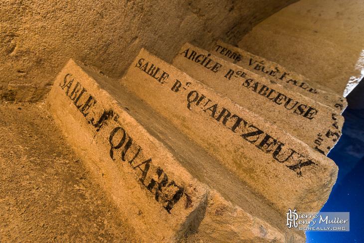 Inscription des strates du sol sur l'escalier minéralogique