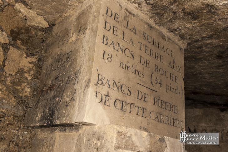 Inscriptions de la plaque de l'escalier minéralogique Notre Dame des Champs
